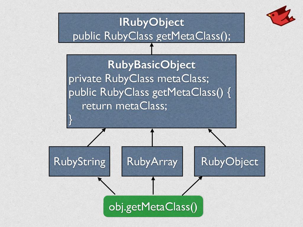 IRubyObject public RubyClass getMetaClass(); Ru...