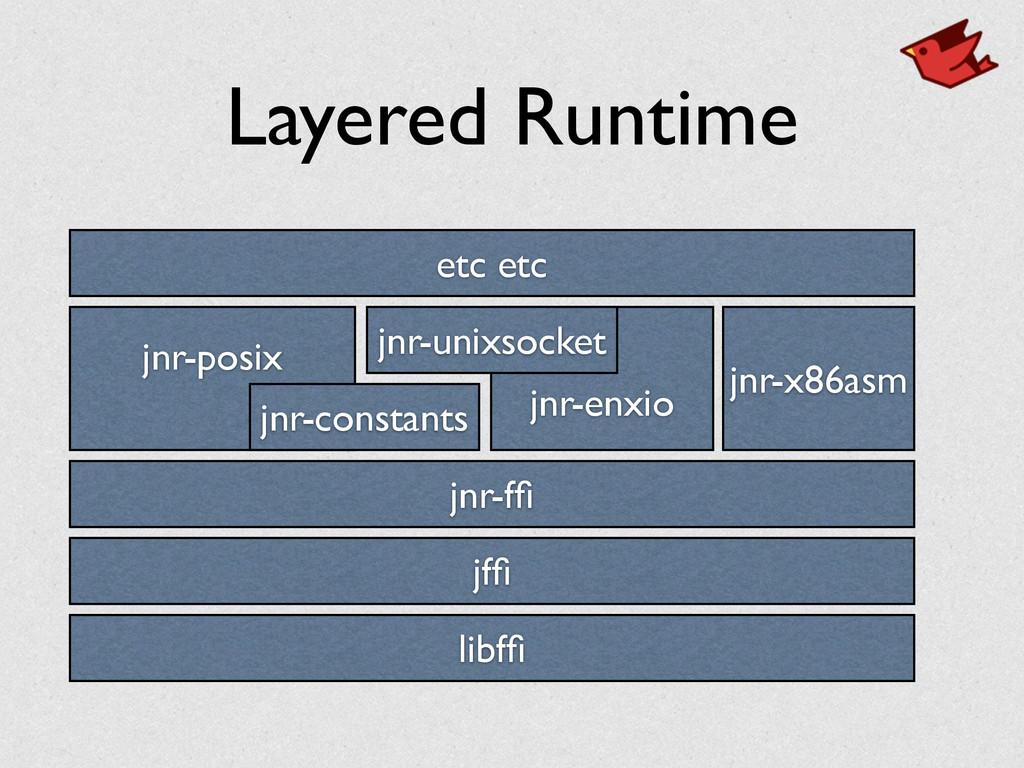 Layered Runtime jffi jnr-ffi libffi jnr-posix  j...