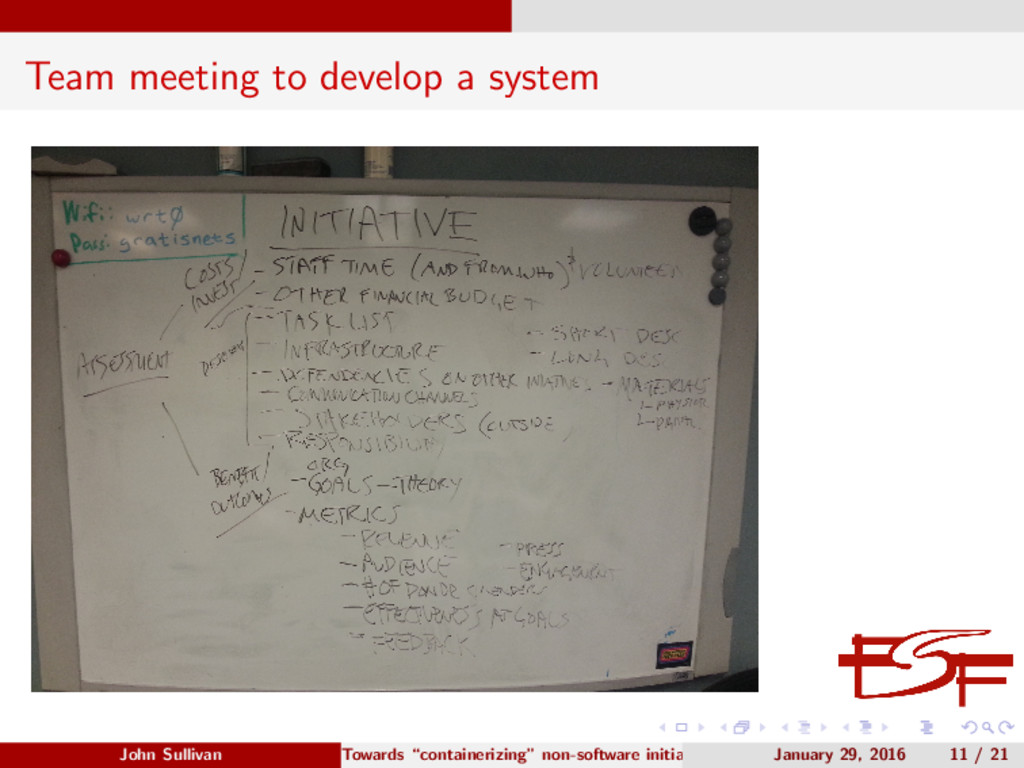 Team meeting to develop a system John Sullivan ...