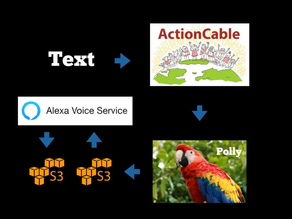 Text Polly