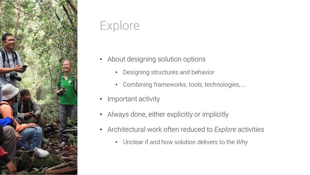 Explore • About designing solution options • De...