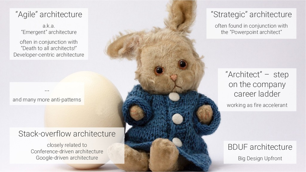 BDUF architecture Big Design Upfront Stack-over...
