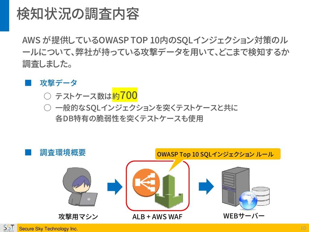 Secure Sky Technology Inc. 10 検知状況の調査内容 AWS が提供...