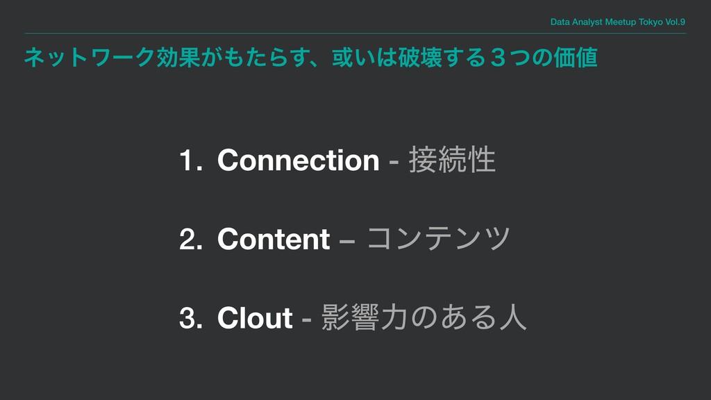 Data Analyst Meetup Tokyo Vol.9 ωοτϫʔΫޮՌ͕ͨΒ͢ɺ҃...