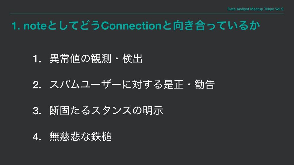 Data Analyst Meetup Tokyo Vol.9 1. noteͱͯ͠Ͳ͏Con...