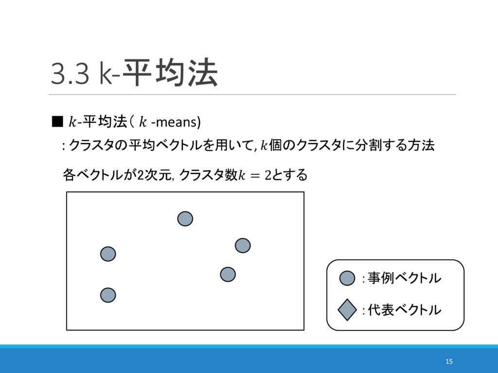3.3 k-平均法 15 ■ -平均法(  -means) : クラスタの平均ベクトルを用いて...