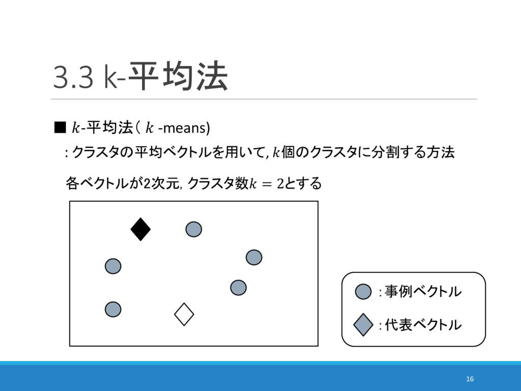 3.3 k-平均法 16 ■ -平均法(  -means) : クラスタの平均ベクトルを用いて...
