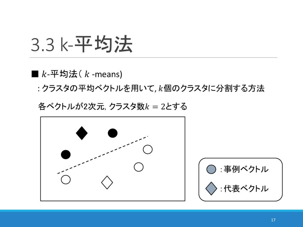3.3 k-平均法 17 ■ -平均法(  -means) : クラスタの平均ベクトルを用いて...