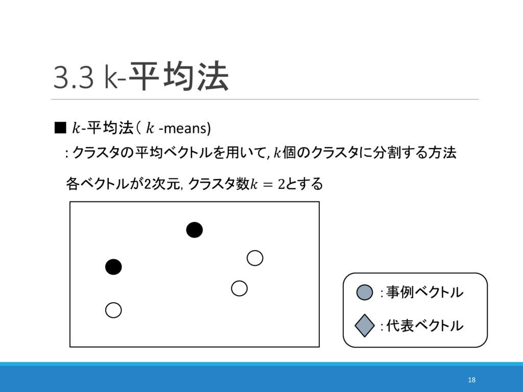 3.3 k-平均法 18 ■ -平均法(  -means) : クラスタの平均ベクトルを用いて...