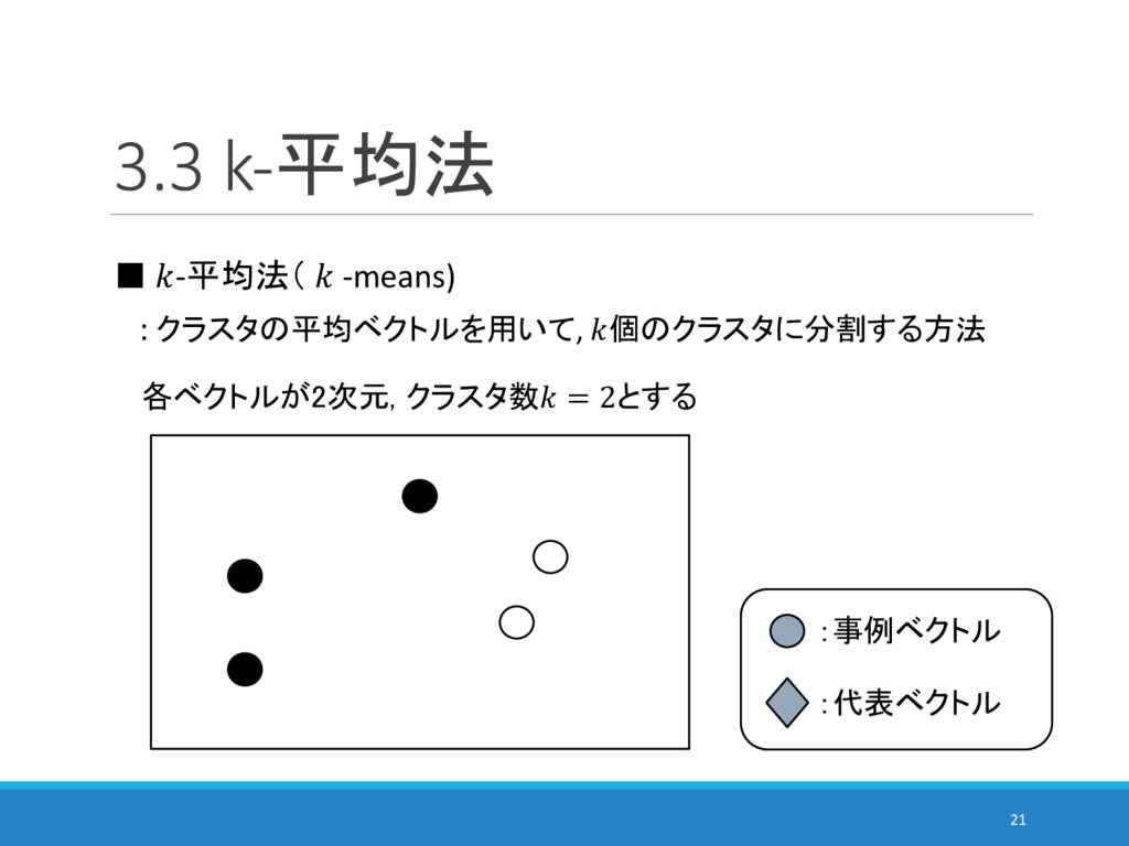 3.3 k-平均法 21 ■ -平均法(  -means) : クラスタの平均ベクトルを用いて...