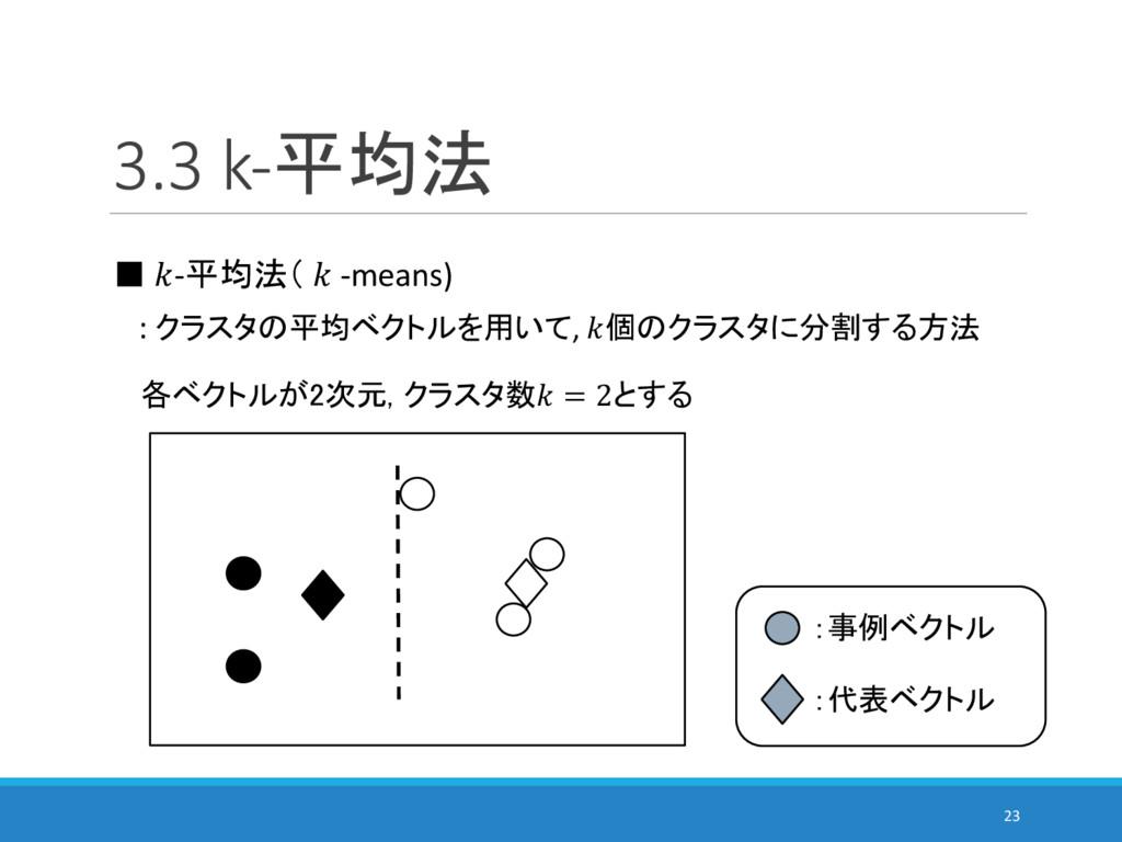 3.3 k-平均法 23 ■ -平均法(  -means) : クラスタの平均ベクトルを用いて...