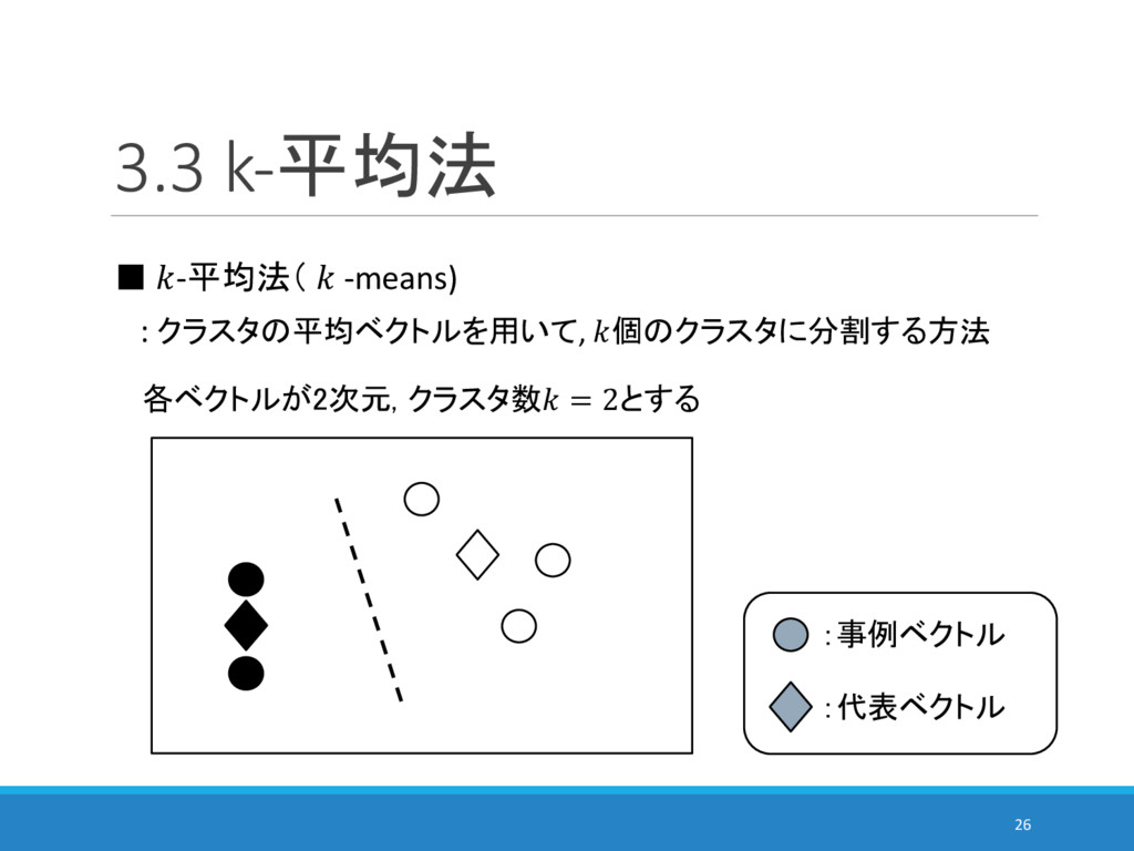 3.3 k-平均法 26 ■ -平均法(  -means) : クラスタの平均ベクトルを用いて...