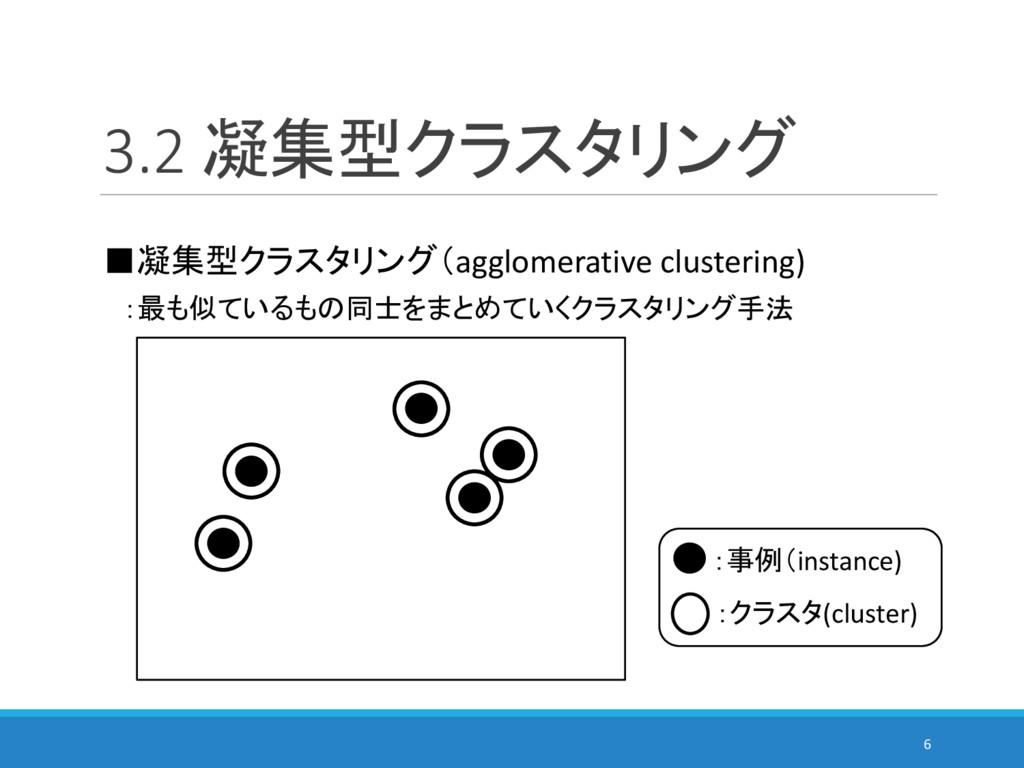 3.2 凝集型クラスタリング 6 ■凝集型クラスタリング(agglomerative clus...