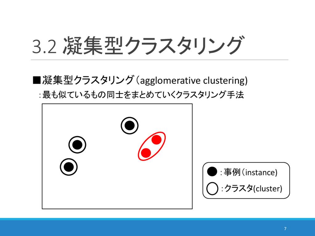 3.2 凝集型クラスタリング 7 ■凝集型クラスタリング(agglomerative clus...