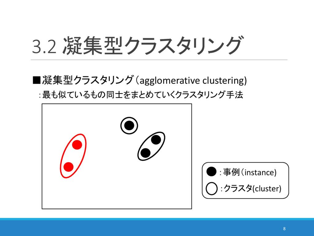 3.2 凝集型クラスタリング 8 ■凝集型クラスタリング(agglomerative clus...