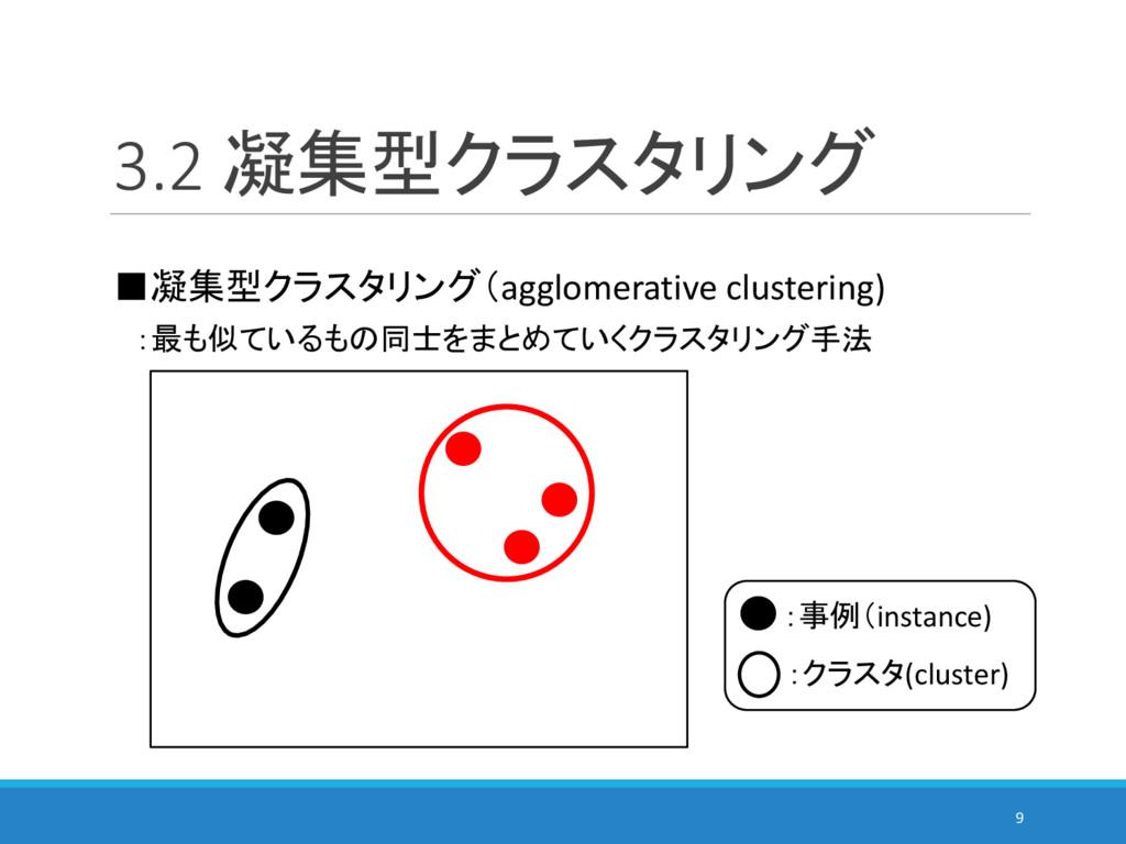 3.2 凝集型クラスタリング 9 ■凝集型クラスタリング(agglomerative clus...