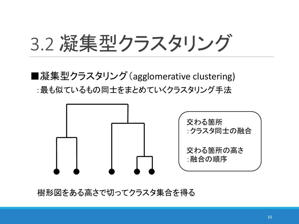 3.2 凝集型クラスタリング 10 ■凝集型クラスタリング(agglomerative clu...