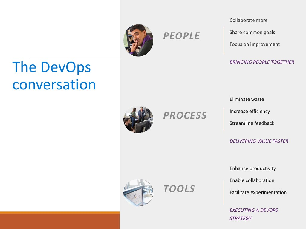 The DevOps conversation PEOPLE Collaborate more...