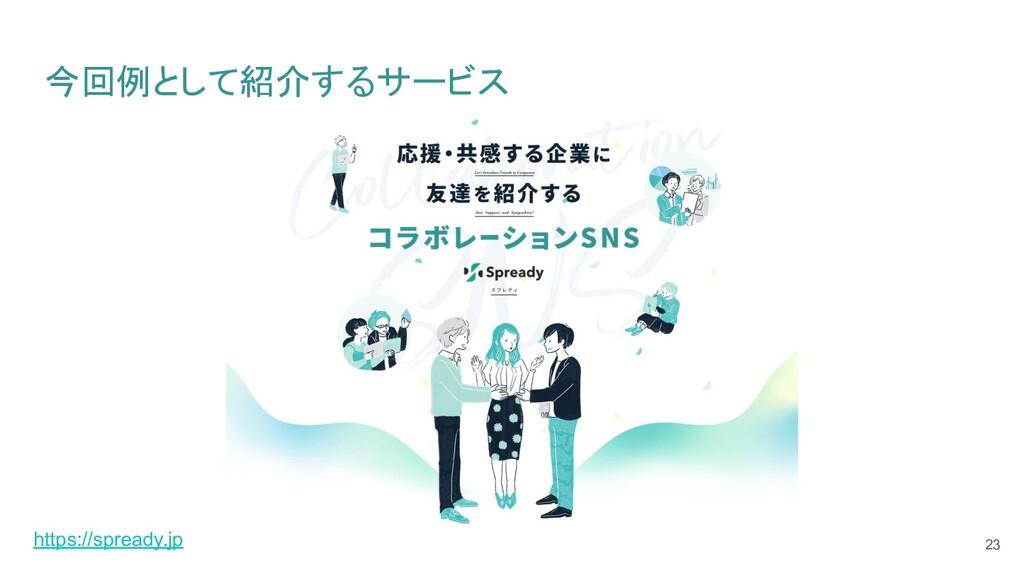 今回例として紹介するサービス 23 https://spready.jp