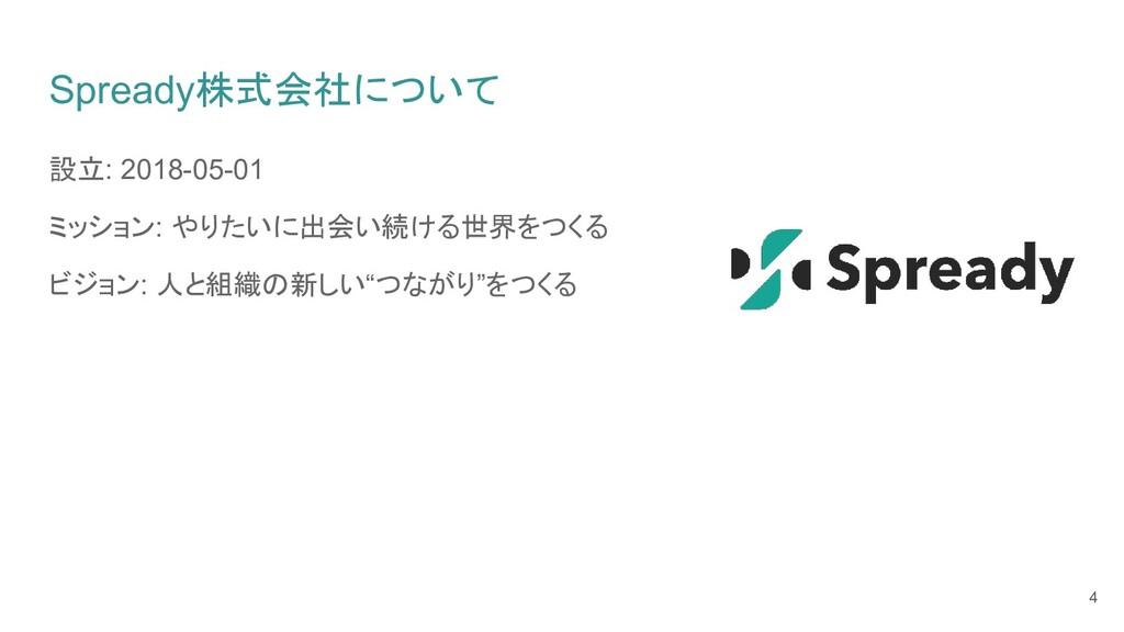 Spready株式会社について 設立: 2018-05-01 ミッション: やりたいに出会い続...