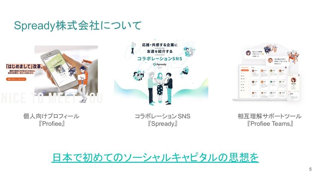Spready株式会社について 5 コラボレーションSNS 『Spready』 日本で初めての...