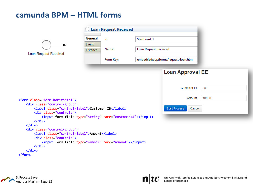 Andreas Martin - Page 18 camunda BPM – HTML for...