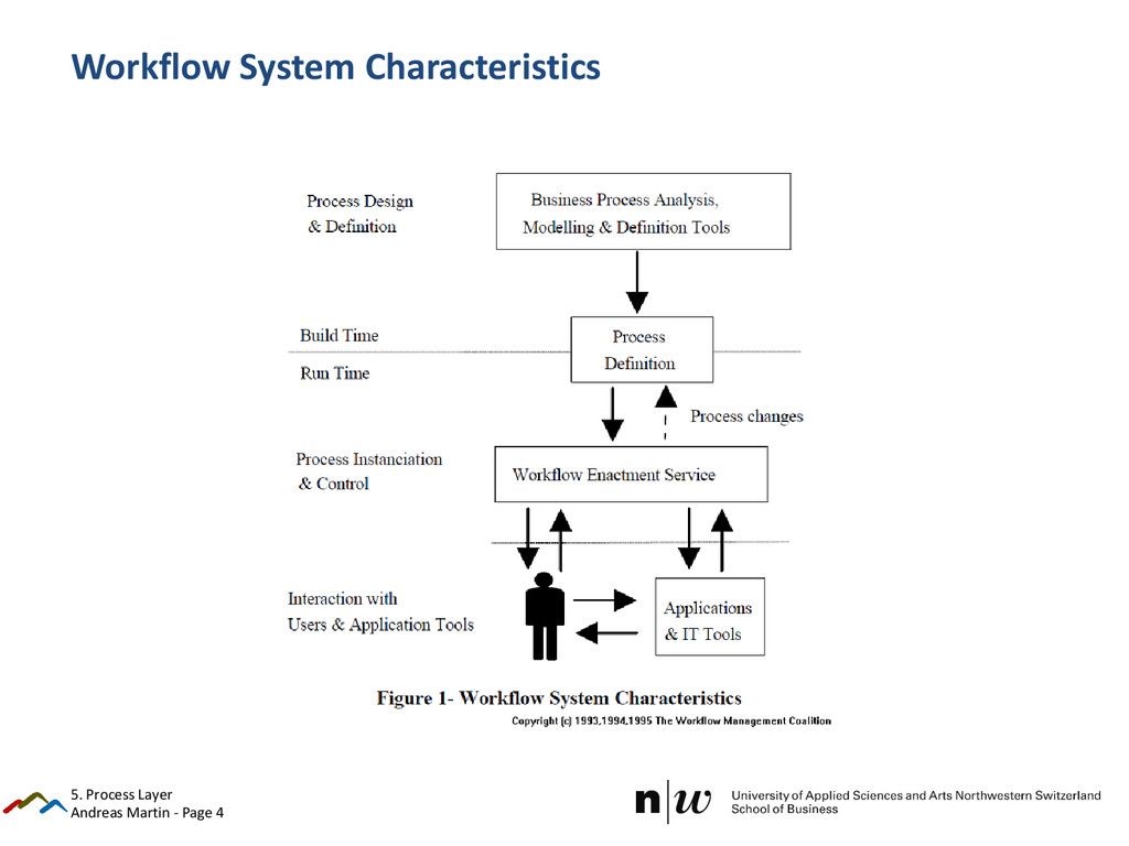 Andreas Martin - Page 4 Workflow System Charact...