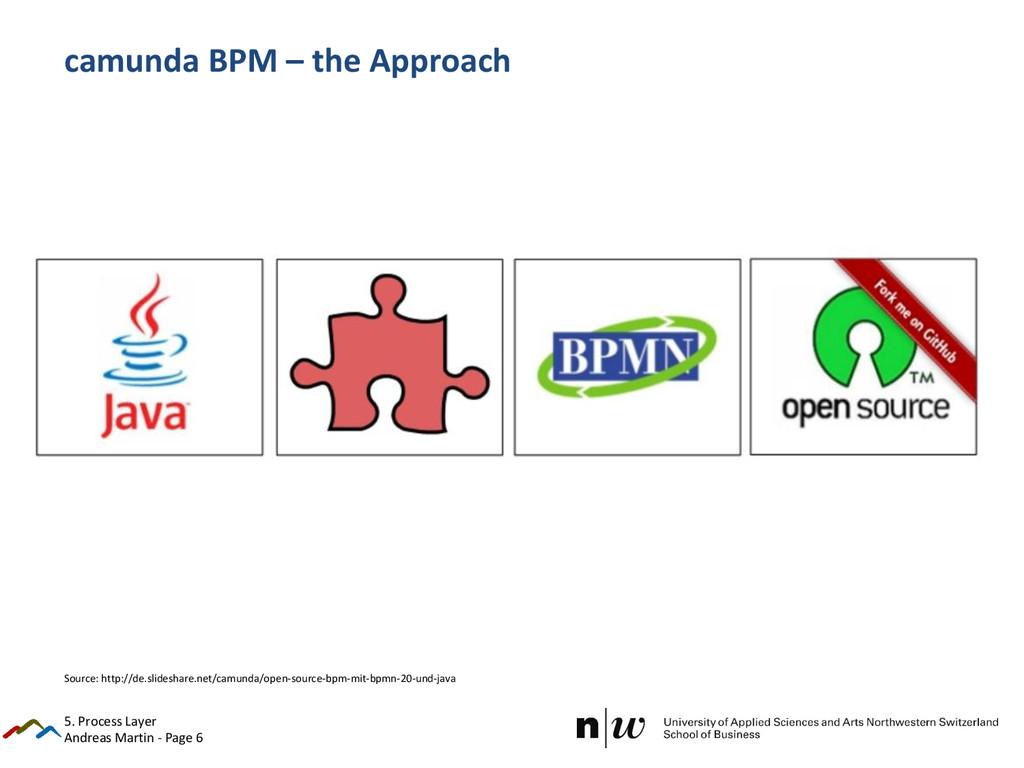 Andreas Martin - Page 6 camunda BPM – the Appro...