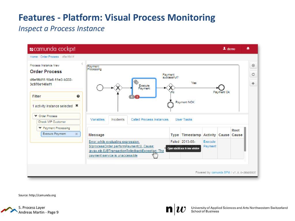 Andreas Martin - Page 9 Features - Platform: Vi...