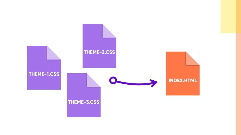THEME-2.CSS INDEX.HTML THEME-3.CSS THEME-1.CSS