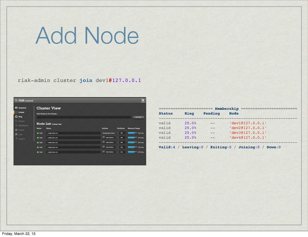 Add Node riak-admin cluster join dev1@127.0.0.1...
