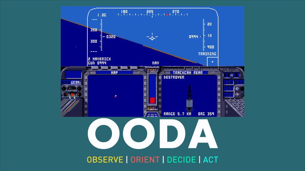 OODA OBSERVE | ORIENT | DECIDE | ACT
