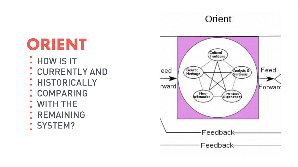 ORIENT HOW IS IT CURRENTLY AND HISTORICALLY COM...