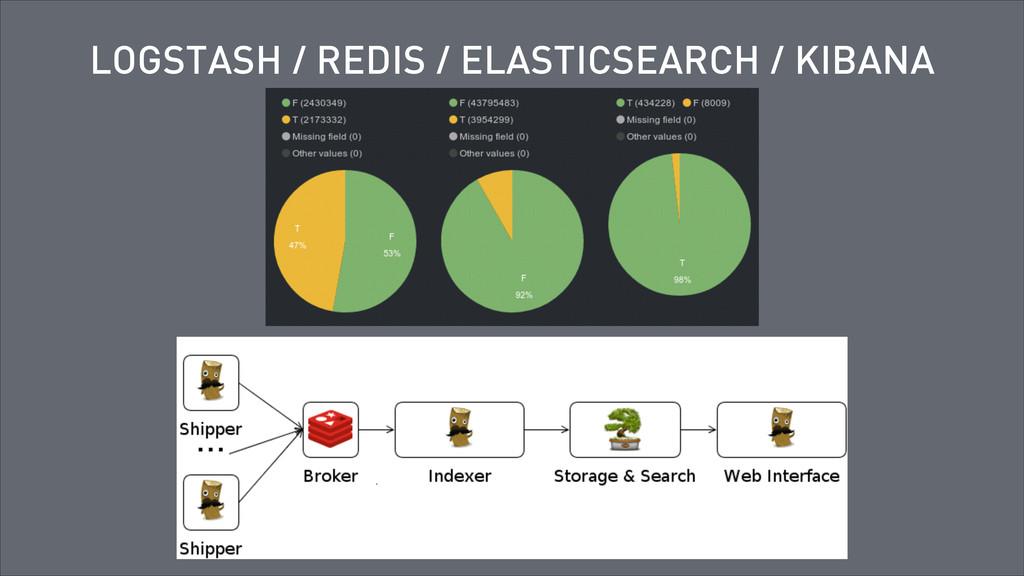 LOGSTASH / REDIS / ELASTICSEARCH / KIBANA