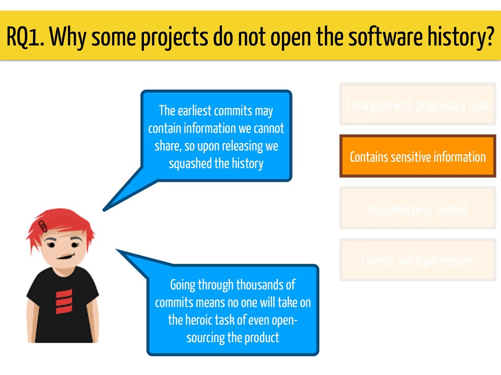 RQ1. Why some projects do not open the software...