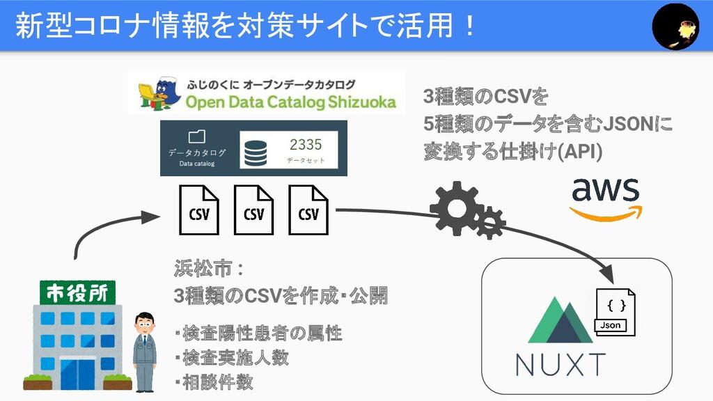 新型コロナ情報を対策サイトで活用! 浜松市 : 3種類のCSVを作成・公開 ・検査陽性患者の属...