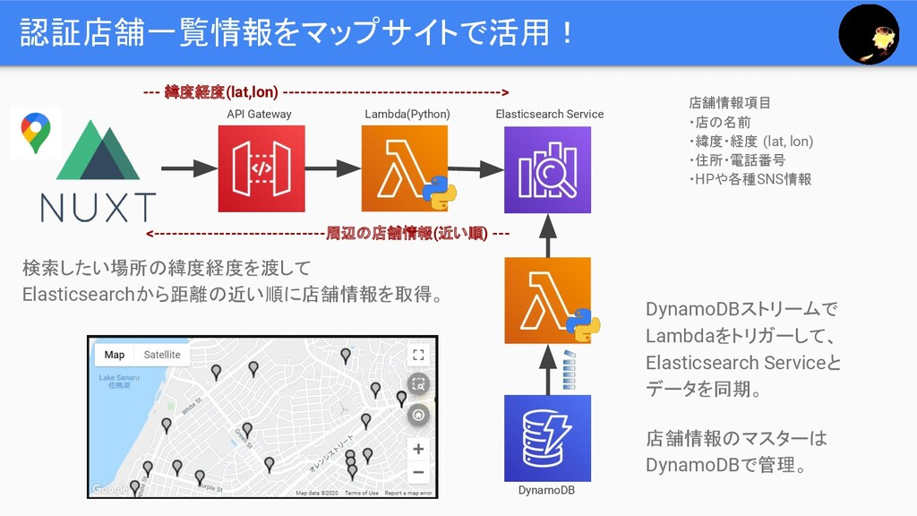 認証店舗一覧情報をマップサイトで活用! DynamoDBストリームで Lambdaをトリガーし...