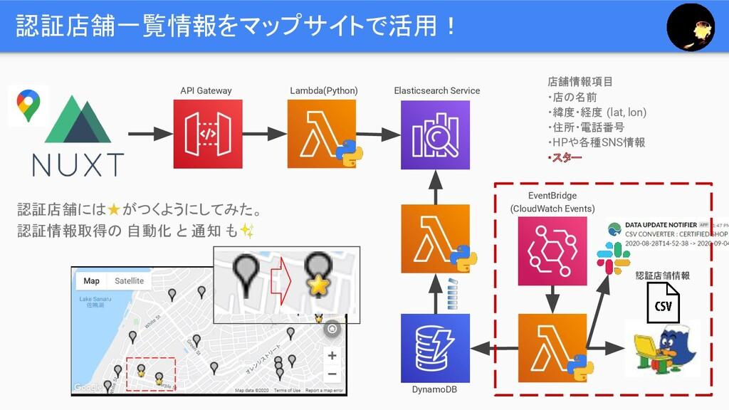 認証店舗一覧情報をマップサイトで活用! API Gateway Lambda(Python) ...