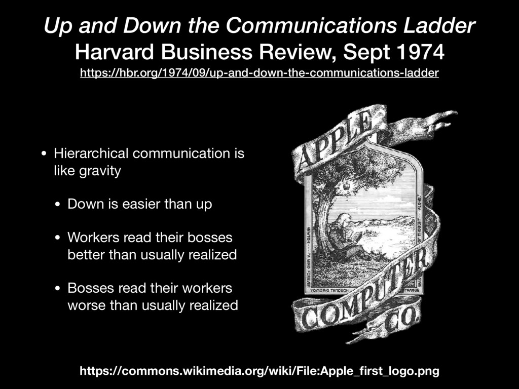 Up and Down the Communications Ladder Harvard B...