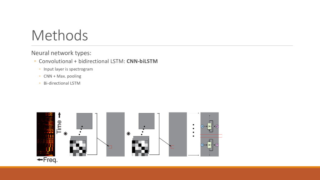 Methods Neural network types: ◦ Convolutional +...