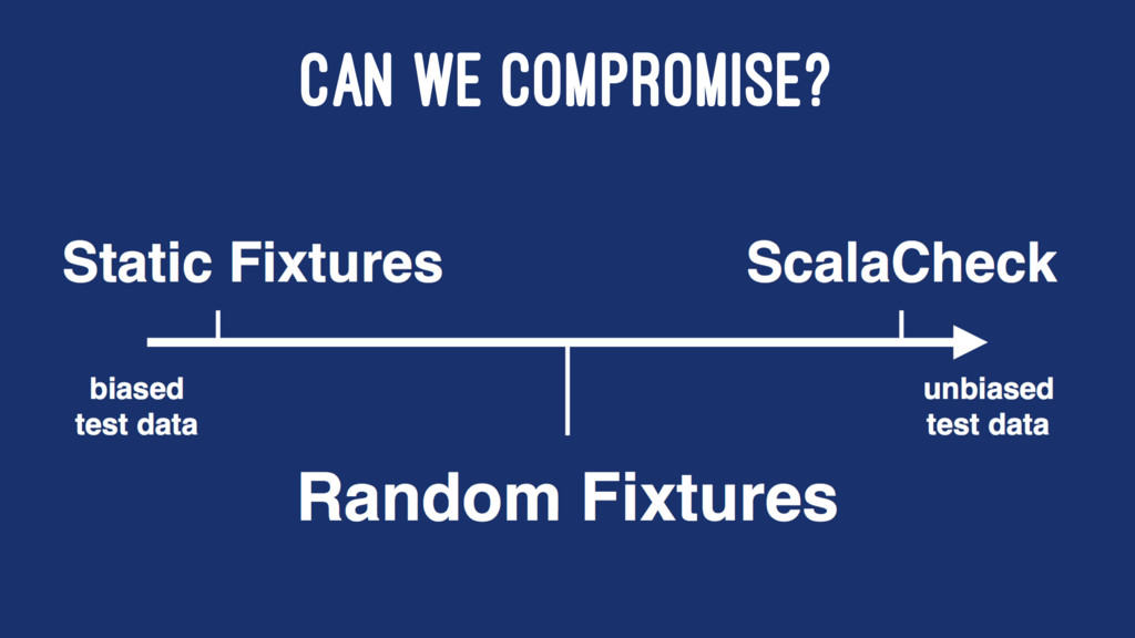 CAN WE COMPROMISE?