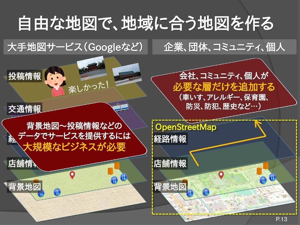 自由な地図で、地域に合う地図を作る 店舗情報 背景地図 店舗情報 背景地図 経路情報 交通情報...