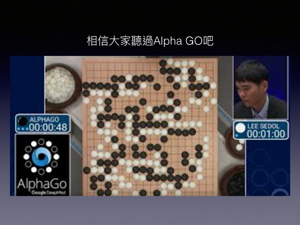 相信⼤大家聽過Alpha GO吧