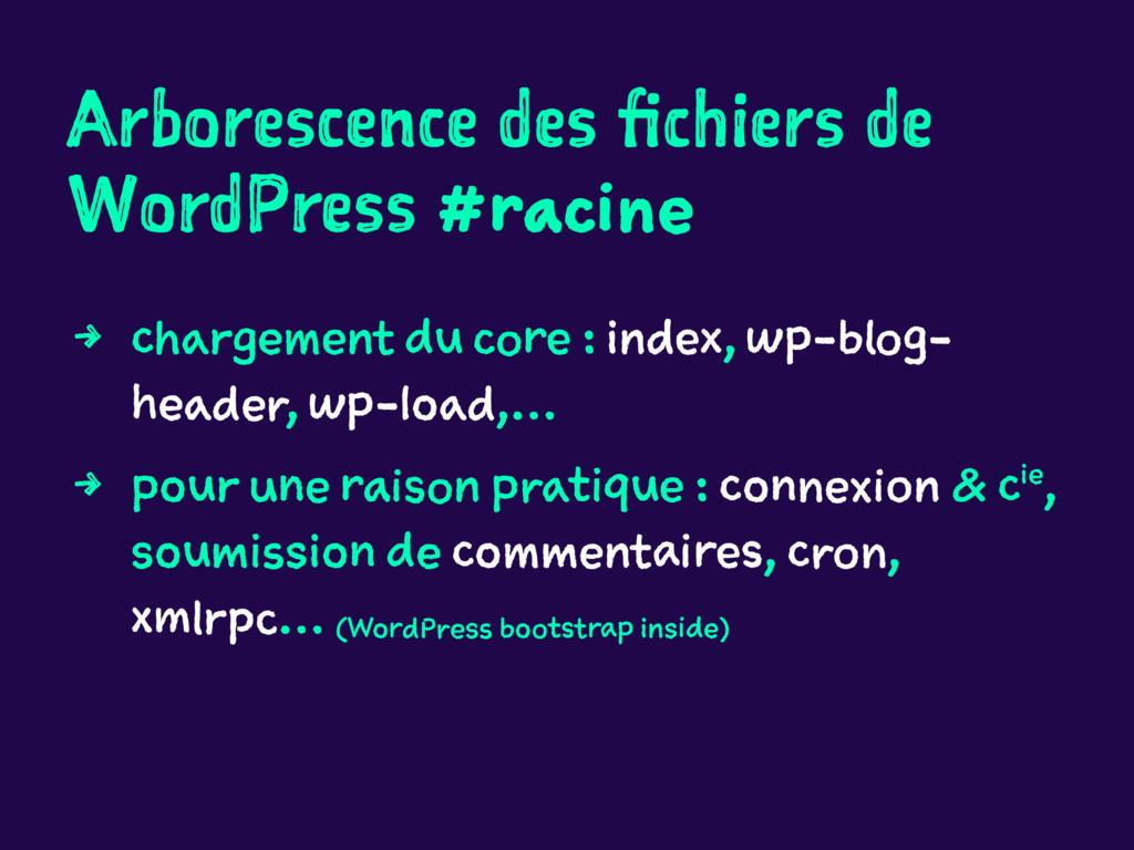 Arborescence des fichiers de WordPress #racine ...