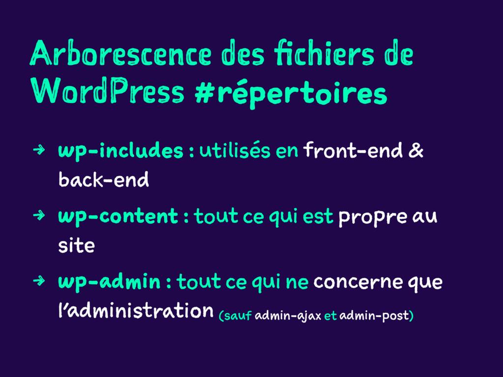 Arborescence des fichiers de WordPress #réperto...