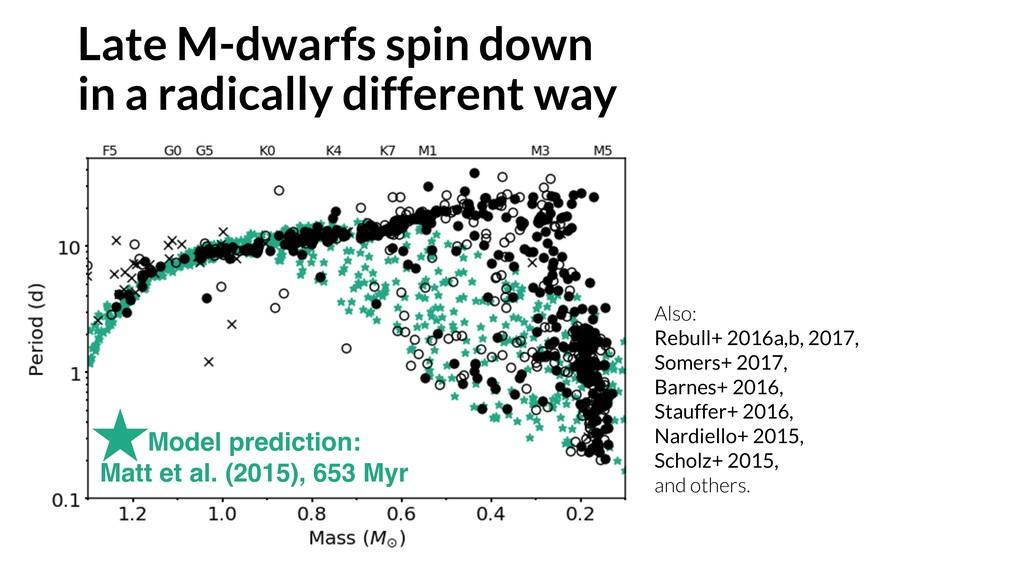 Model prediction: Matt et al. (2015), 653 Myr L...