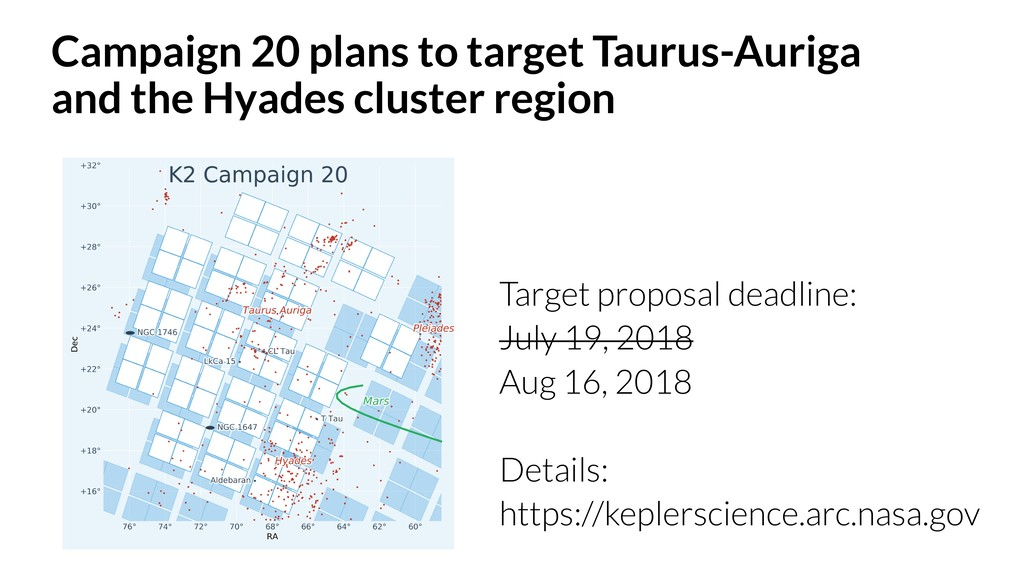 Campaign 20 plans to target Taurus-Auriga and ...