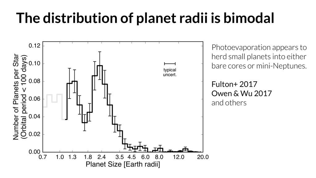 The distribution of planet radii is bimodal Pho...