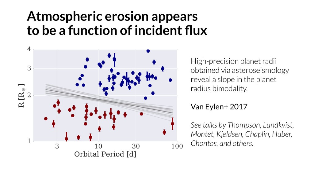 Atmospheric erosion appears to be a function of...