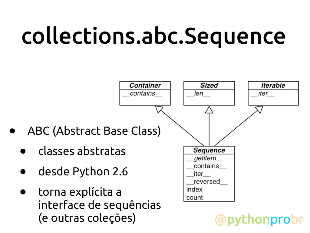 collections.abc.Sequence • ABC (Abstract Base C...